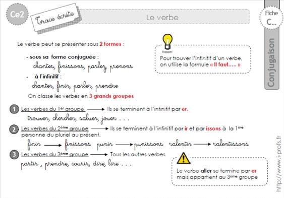 Leçon de français