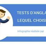 Infographie présentant 6 tests d'anglais et leurs différences : TOEFL, IELTS, BULATS, Tests de Cambridge, TOEIC, LILATE