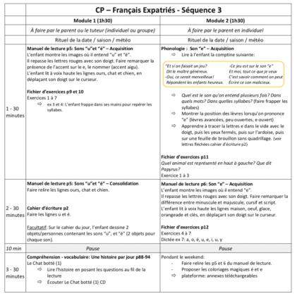 Extrait des cours Griffon Expatriés CP pour le français