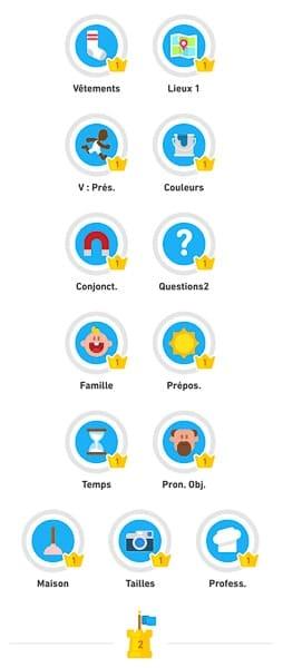 Sujets des leçons au niveau 2 de Duolingo